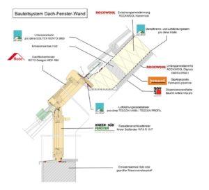Maailmas ainuke emisioonivaba katuse konstruktsioon